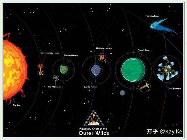 星际拓荒的行星图